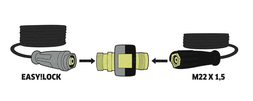 Karcher Easy!lock Adapter 1 M22AG-TR22AG 4.111-029.0